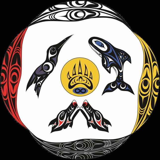 Fraser Region Aboriginal Friendship Centre